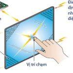 Phân loại màn hình công nghiệp: Màn hình cảm ứng điện dung
